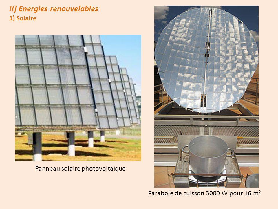 II] Energies renouvelables